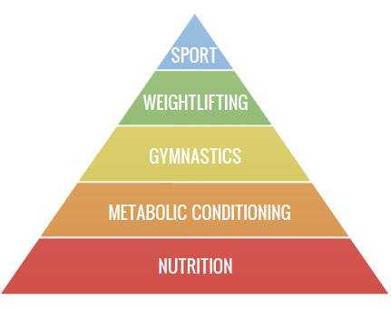 POP GYM Sport & Health Club shared Strefa POWER – Pop Gym Sport &…